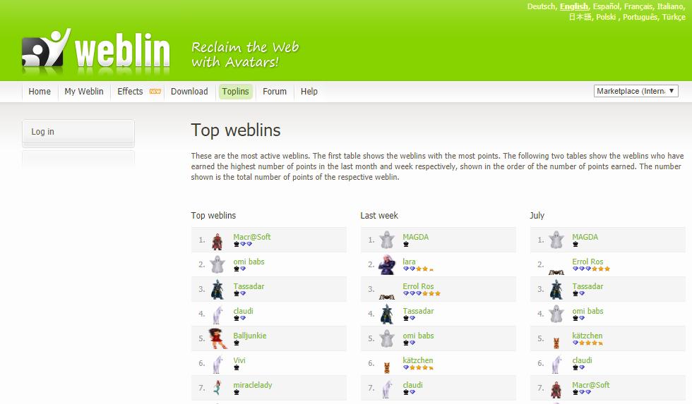 Best Website to Create Avatar