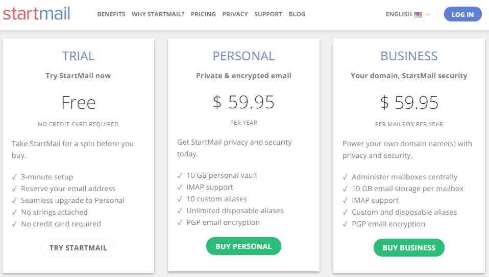 Openmailbox Alternatives